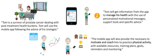 Global use case for a self-management app