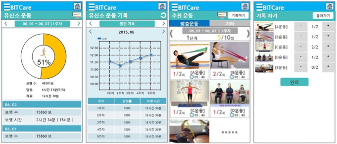 SmartAfterCancer app screenshots
