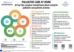 Hospital La Fe - Palliative Care at Home
