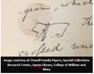 Image courtesy of Special Collections (Research Center) Swem Library, College of William and Mary