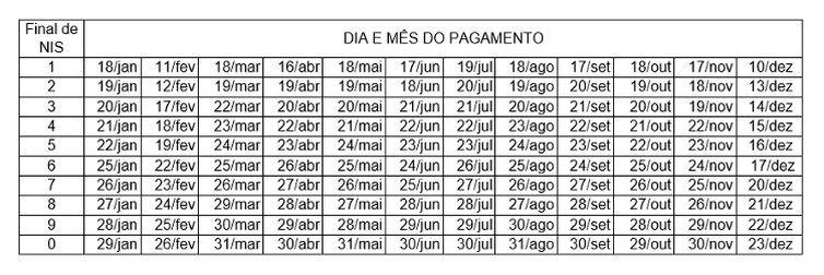 Calendário do Bolsa Família 2021