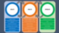 Ideate Create Operate - blue bg.jpg