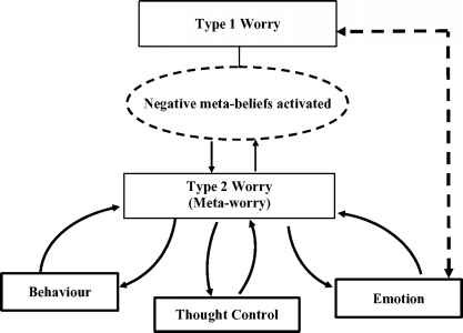 Das Modell von Wells.
