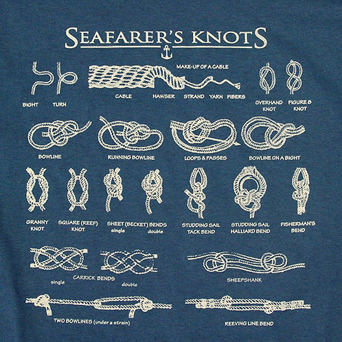 Seafarer's Knots