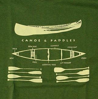 Canoe&Paddles.JPG