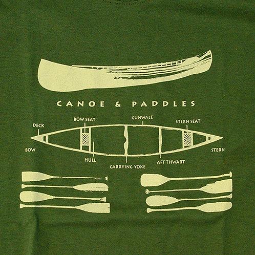 Canoe & Paddles