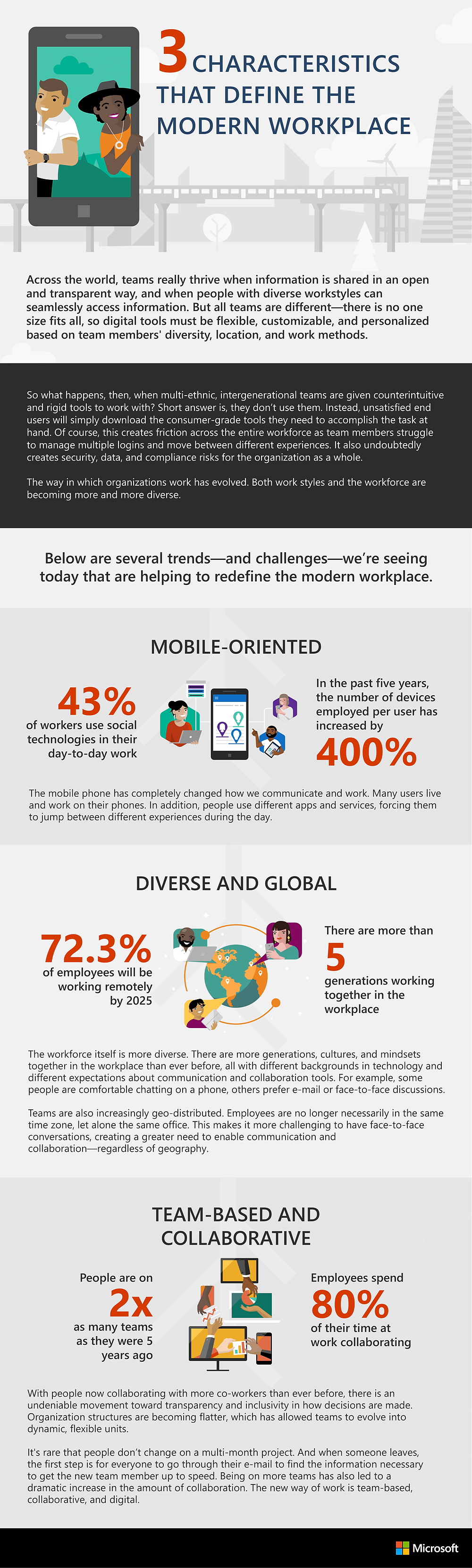 Infographic: 3 Characteristics of a Modern Workplace