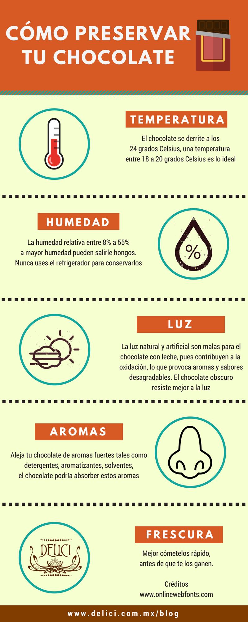 Infografía de como preservar tu chocolates