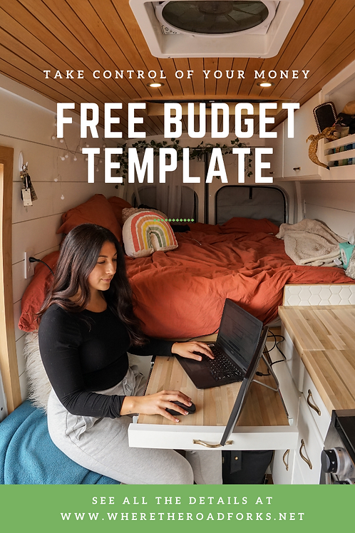 Budgeting Template