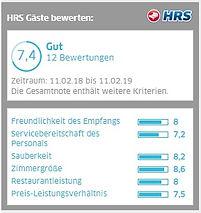 Bewertung HRS.jpg
