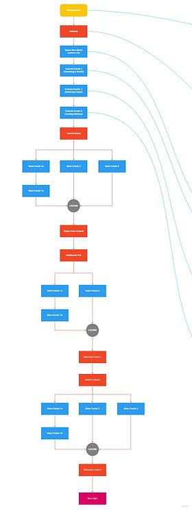 Level References (1).jpg