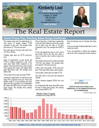 Market Trends Report - September 2020