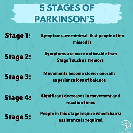 5 stages of PD.jpg