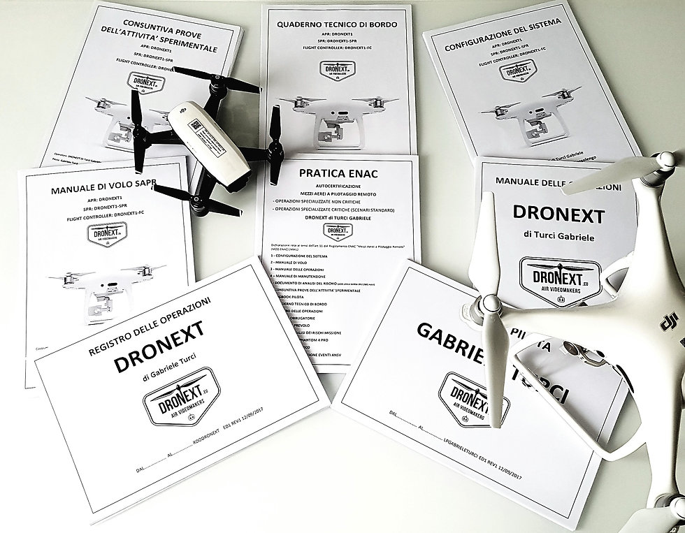 manuali drone