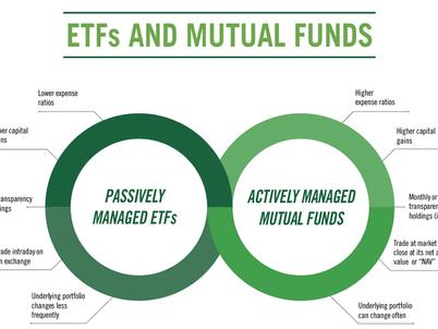 ETF's, de perfecte belegging of niet altijd?