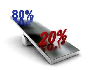 Extralegale pensioenen. 80 %-grens