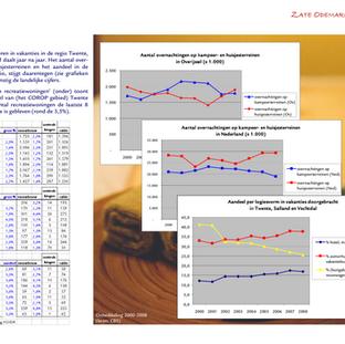In trends en cijfers kansen zien