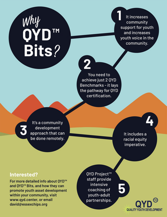 QYD BITS INTERNSHIP FLYER