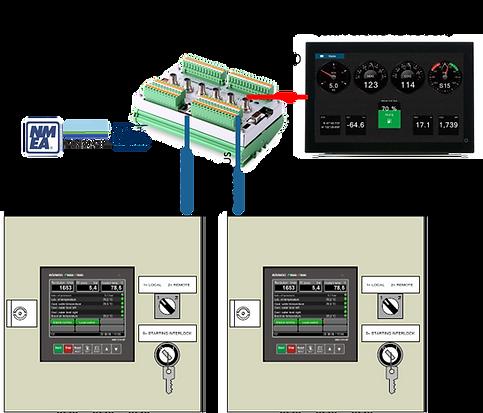 External Plotter Display