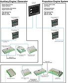 AHD 514 Application Examples