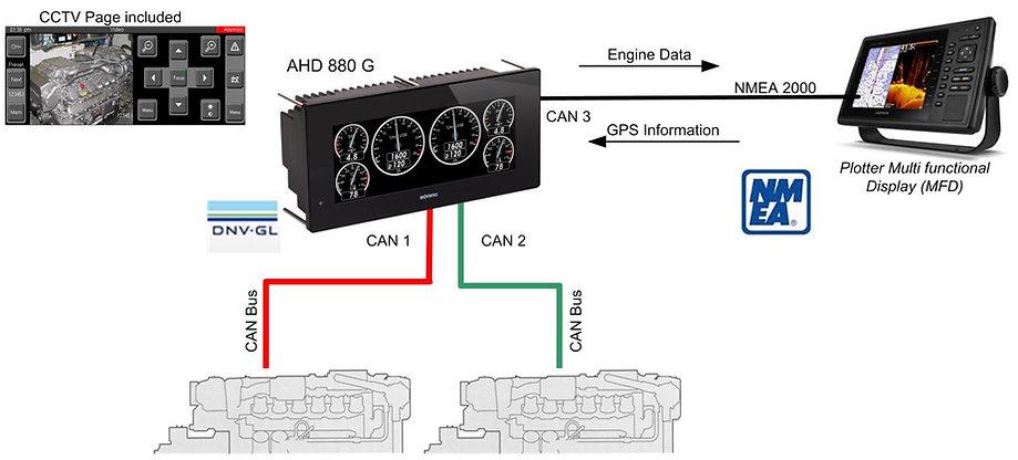 AHD 880 solution.JPG