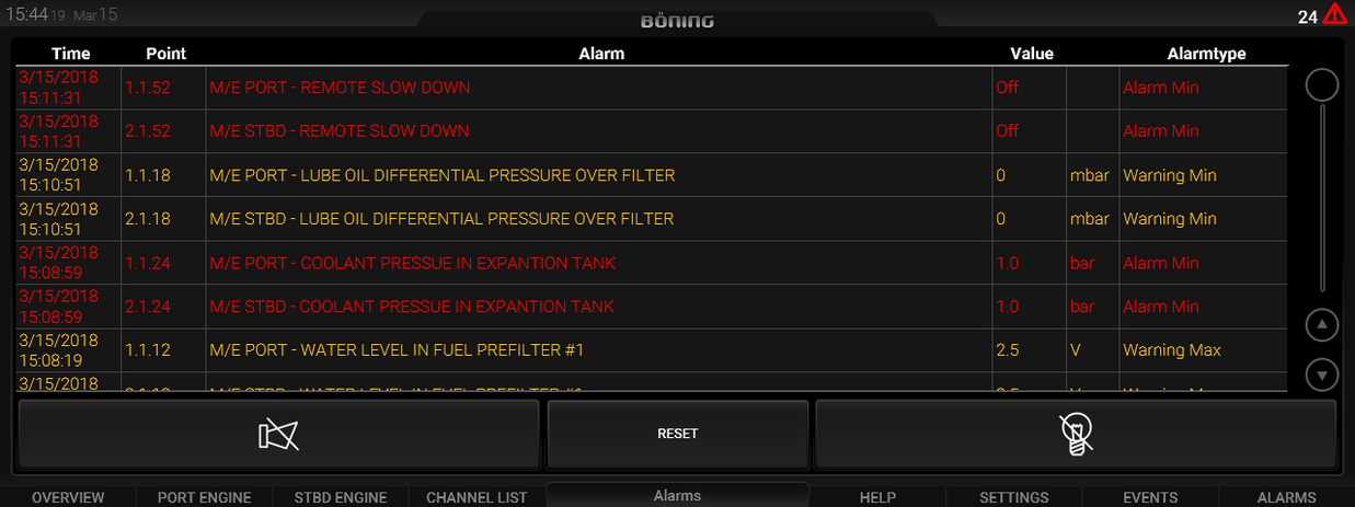 Alarms Page