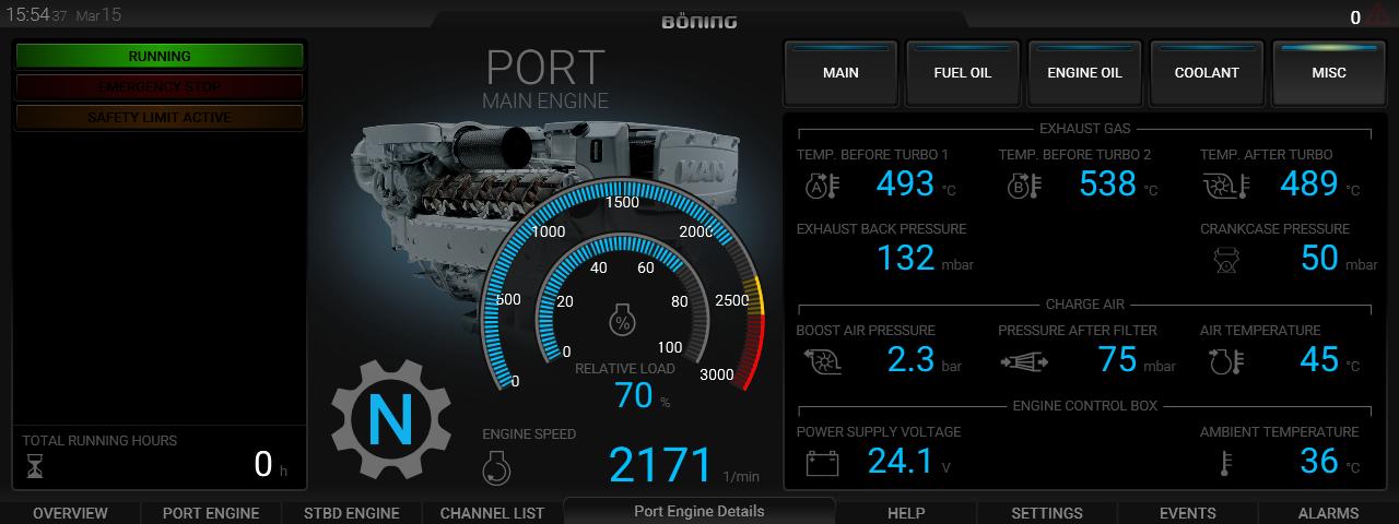 Port Engine Detail 2