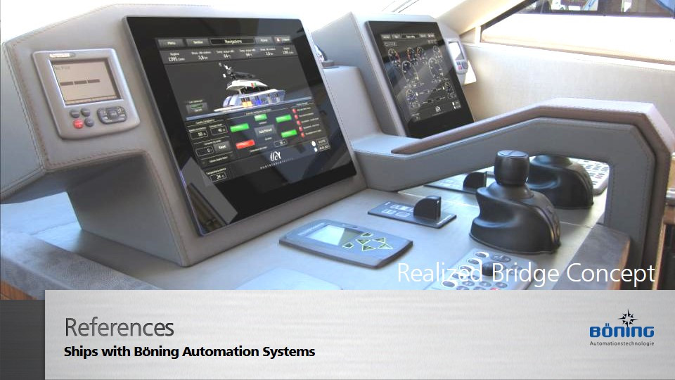 Yacht Electronic Systems