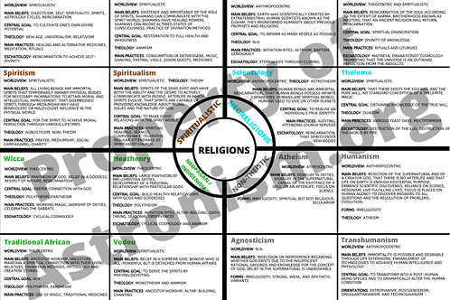 Dashboard of Religions by Tradition (Part 2)