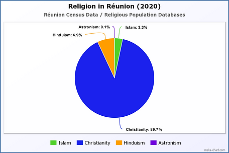 Religion in Afghanistan (2020).png
