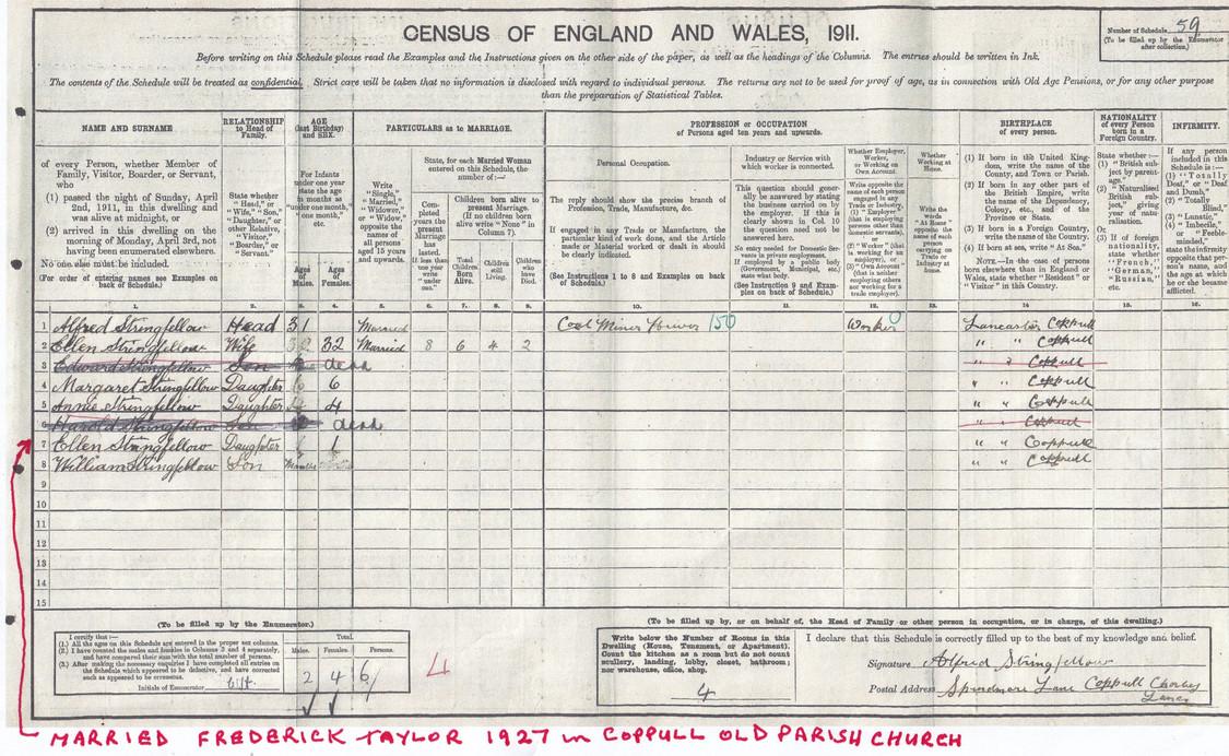 Stringfellow Family in 1911 Census
