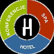 izzyHOTEL system dla hotelu