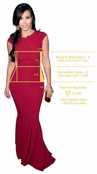 Kim Kardashian Golden Ratio