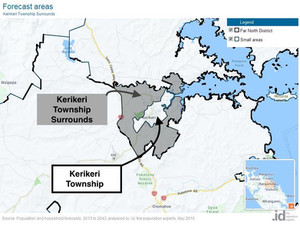 Planning for Kerikeri's growth