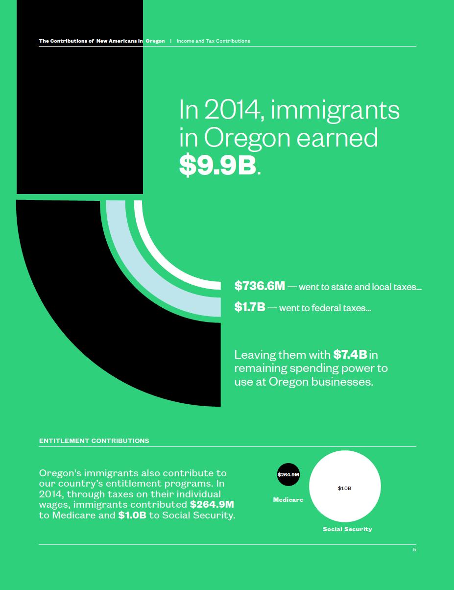 New American Economy