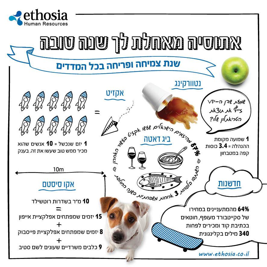 Ethosia Shanatova3.jpg