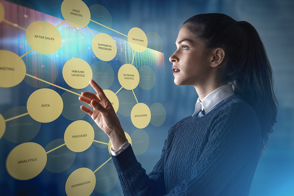 Above the fold: Digital Leadership