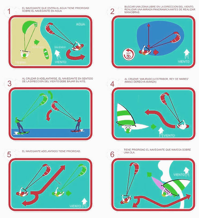 reglas-prioridad-paso-kite-windsurf.jpg