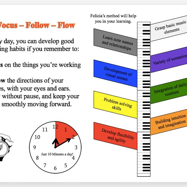 Method Book Sample