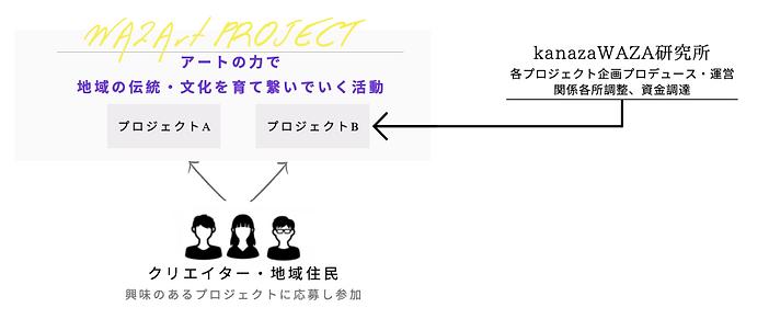 相対図.png