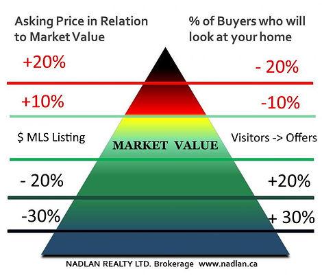 price_buyers.jpg