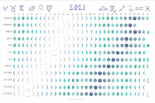 2021 Moon Calendar