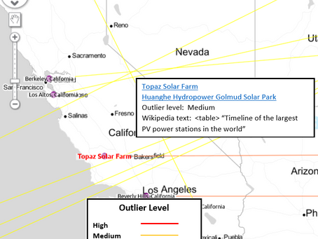 Finding Valuable Outliers Using Graph and Spatial