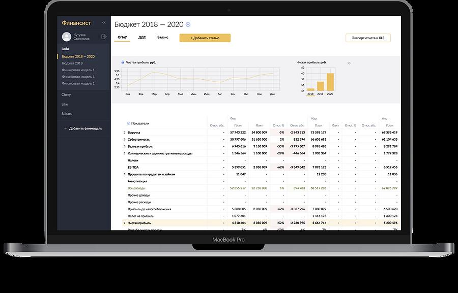 Облачный сервис финансового планрования и упарвленческого анали