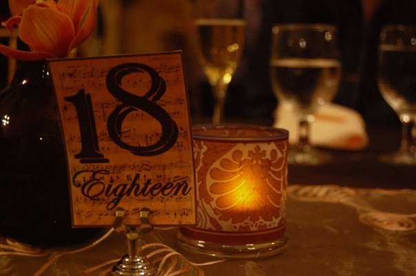 original table numbers