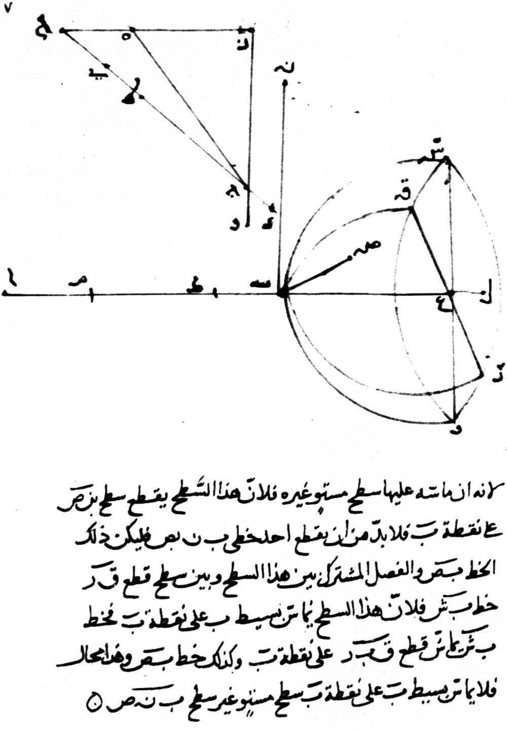 Ibn Sahl's drawings and description of his law of refraction.