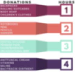 Donations Graphic.jpg