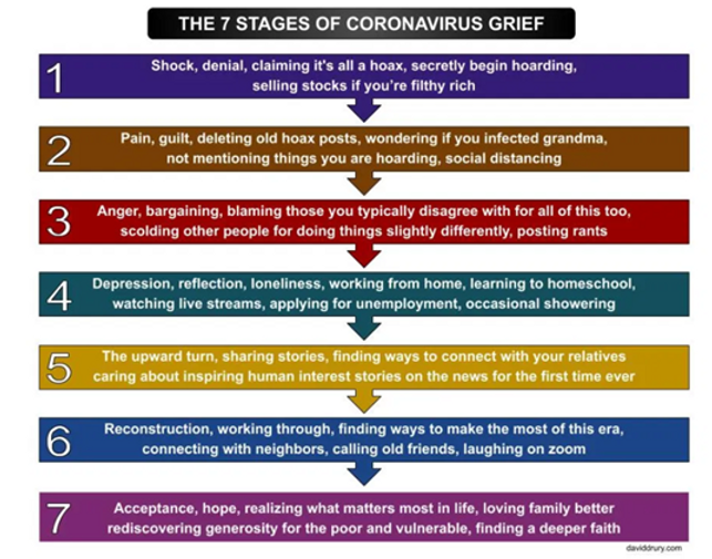 covid stages.png
