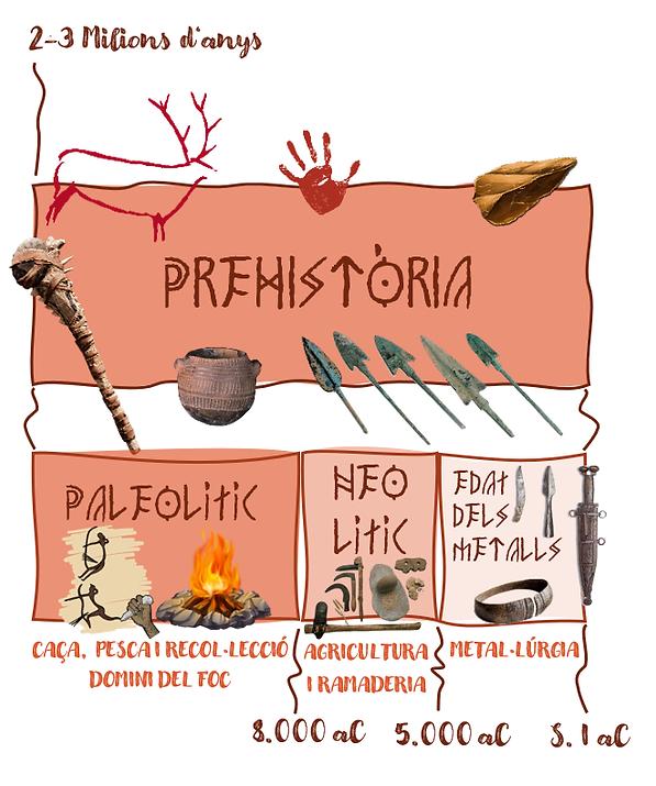 Prehistòria.png