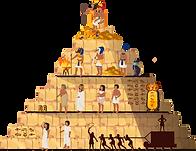 Piràmide jerarquia.png